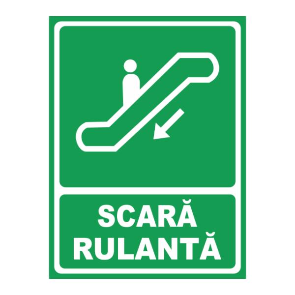 indicator scara
